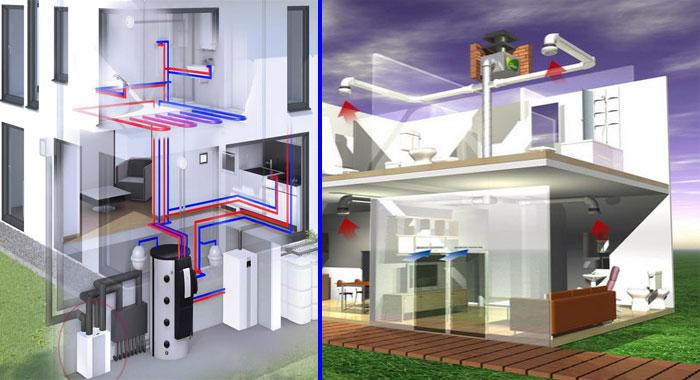 Resultado de imagen de sistemas de ventilación mecánica