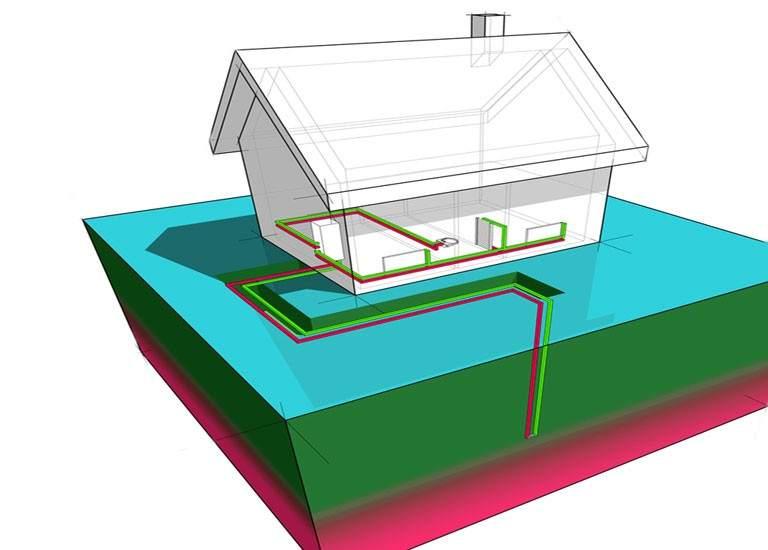Calefacción con Energía geotérmica
